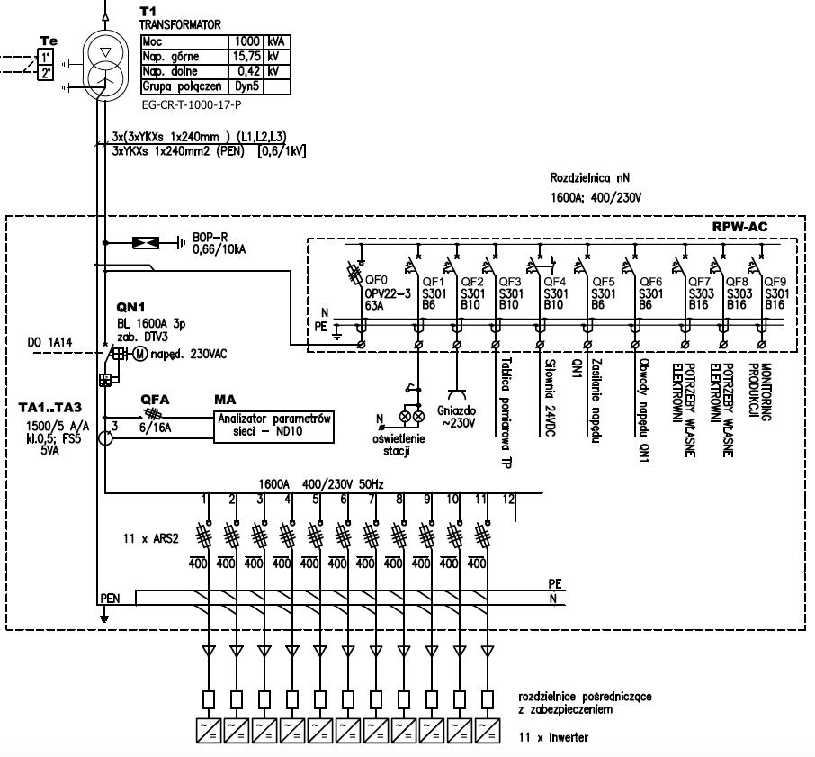 Przykładowy schemat rozdzielnicy nN o napięciu znamionowym 400V