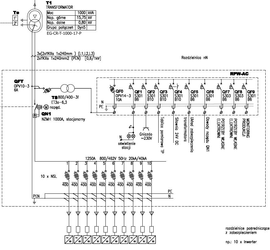 Przykładowy schemat rozdzielnicy nN o napięciu znamionowym 800V.