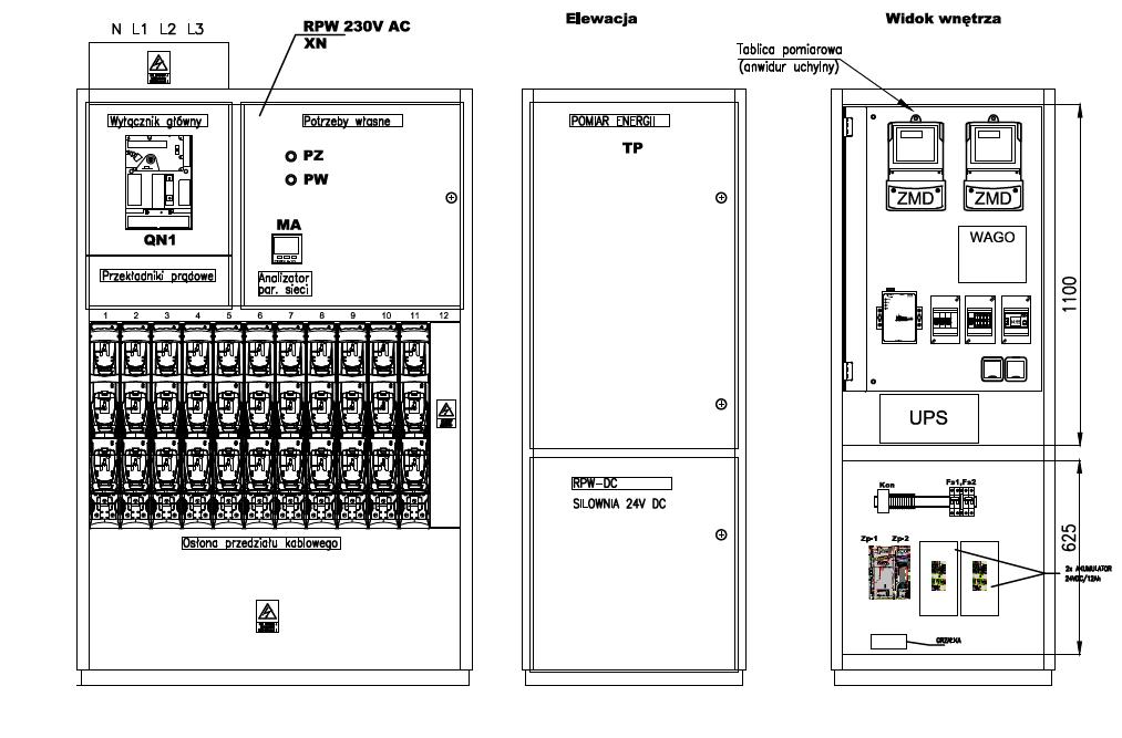 Przykładowy widok rozdzielnicy nN oraz siłowni DC wraz z tablica pomiarową.