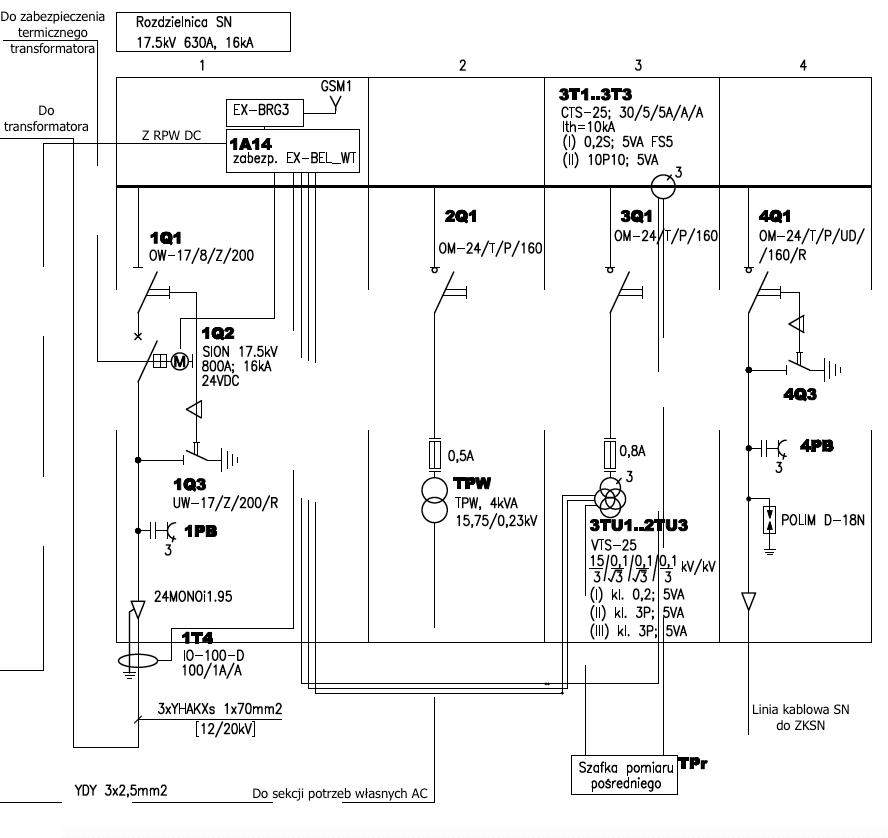 Przykładowy schemat rozdzielnicy SN z polem transformatora potrzeb własnych.