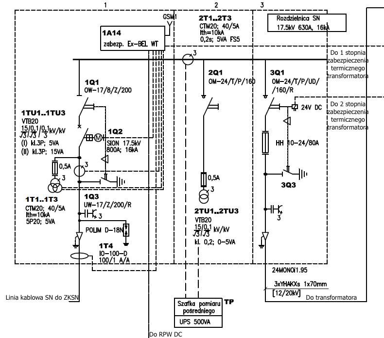 Przykładowy schemat rozdzielnicy SN 3-polowej